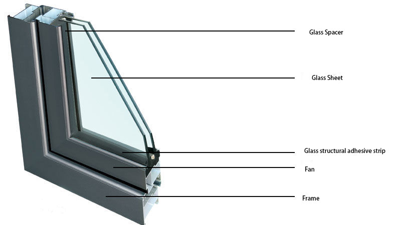 Hollow Glass Insulating Glass Double Glazing